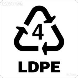 recycle-4-ldpe-6-x-6-040-aluminum-sign-8759
